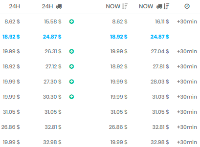 24h price tracking
