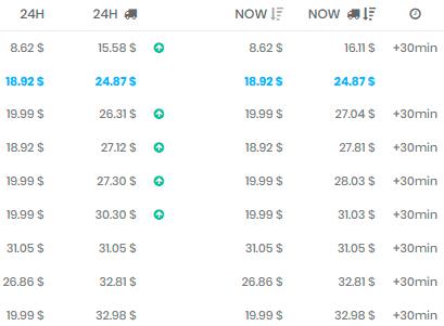 24h-price-tracking