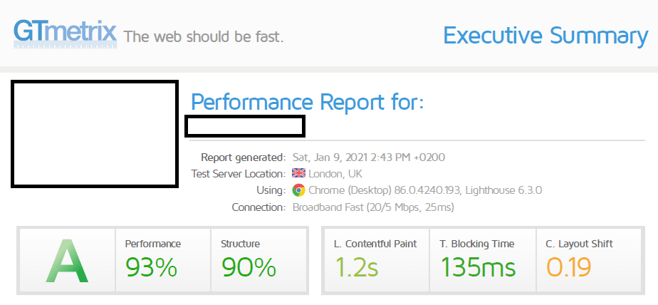 gtmetrix perfomance after optimization