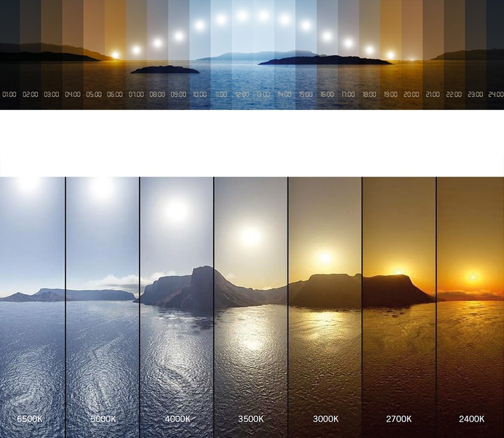 lumens και φωτογραφια